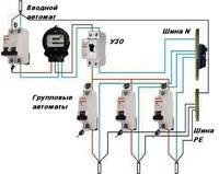 Электропроводка на даче город Миасс